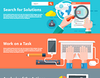 Search for solutions infographic.