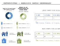 Análisis UI Vivienda: Análisis comparativo (2016-1)
