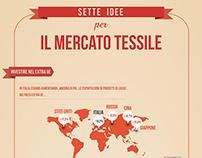 7 Idee per il mercato tessile