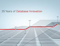 Oracle 12c Timeline