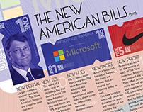 The New American Bills
