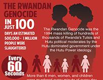 Rwandan Infographic