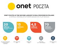 Onet Poczta | web site and mobile app
