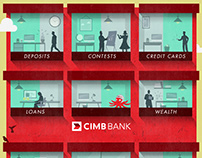 CIMB: The Small Bank Theory