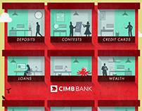 CIMB: The Small Bank Theory