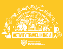 Activity Travel in India - Infographic