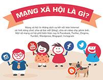 Vietnam Esports: Social media Infographic