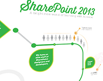 A SharePoint Case Study