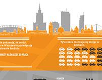 Nie stoję w korku.pl - infographics