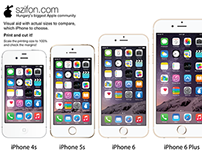 Visual aid to compare, which iPhone to choose.