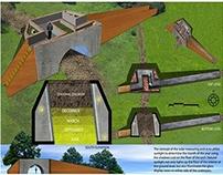 Solar Measuring Arch