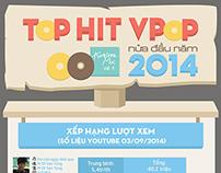 Kênh14 - Top hit VPOP nửa đầu năm 2014