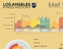 LA Kings 2012
