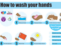 HOW TO WASH YOUR HANDS PROJECT KENIA