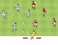 Manchester City Coaching Diagrams