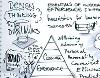 Sketchnotes - Design Thinking Drinks - Aug 2011