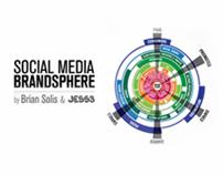 The Social Media Brandsphere