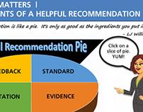 QM Helpful Recommendation Pie