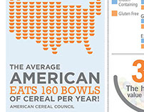 Food Essentials Cereal Infographic