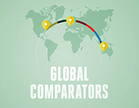 Global Comparators