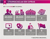 Infografías CTAIMA