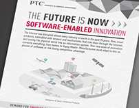 Infographic - Software-enabled Innovation