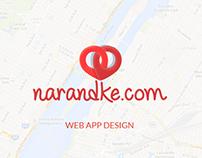 NaRandke.com
