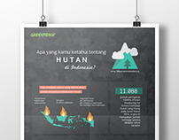 Hutan Indonesia - the Infographic