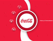 Coca-Cola: History of Innovations iPad App Development