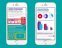 Alcatel Lucent Video Infographic