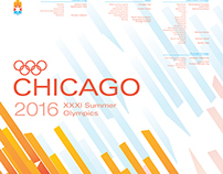Chicago Olympic Poster