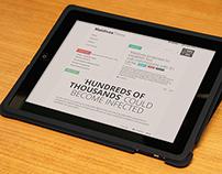 MaldivesTimes - News Webdesign