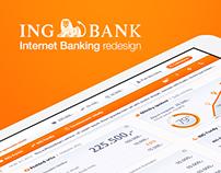 Internet Banking / ING Bank