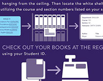 Bookstore/Textbook Rental Infograph Instructions