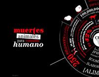 Muertes animales para el consumo humano