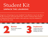 Waterford Research Institute Student Kit Insert