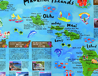 Hawai illust