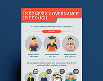 Apa itu Indonesia Governance Index (IGI)