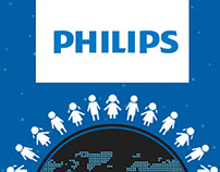 Philips | Led Lighting