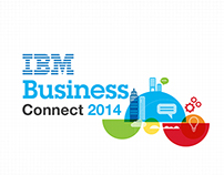 IBM BPM on Cloud