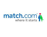 Match.com Infographics