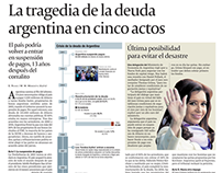 Debt crisis in Argentina | Cinco Días