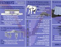 2014 Annual Report Presentation