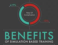CVC Infographic