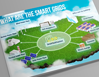 Infographics. What are the smart grids.