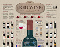 1801 Red Wine Infographic Poster