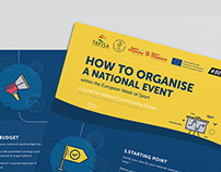 European Week of Sports Infographic Handbooks