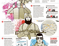 From Europe's marginalization towards jihad