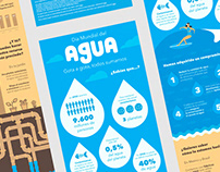 Nestlé / World Water Day 2017 Infographic