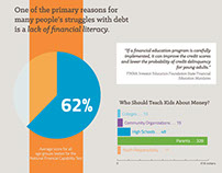 Financial Literacy Inforgraphic